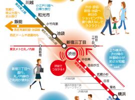 東急東橫線一日乘車券與使用區間解說 保存版