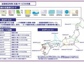 全日本感應式車票相互通用