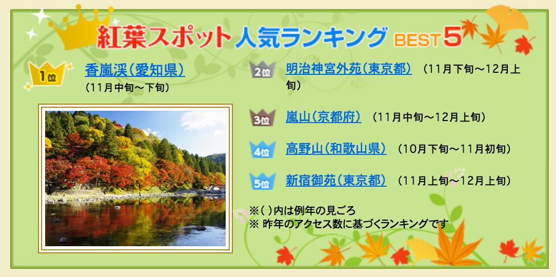 圖片來源:るるぶ官方網站