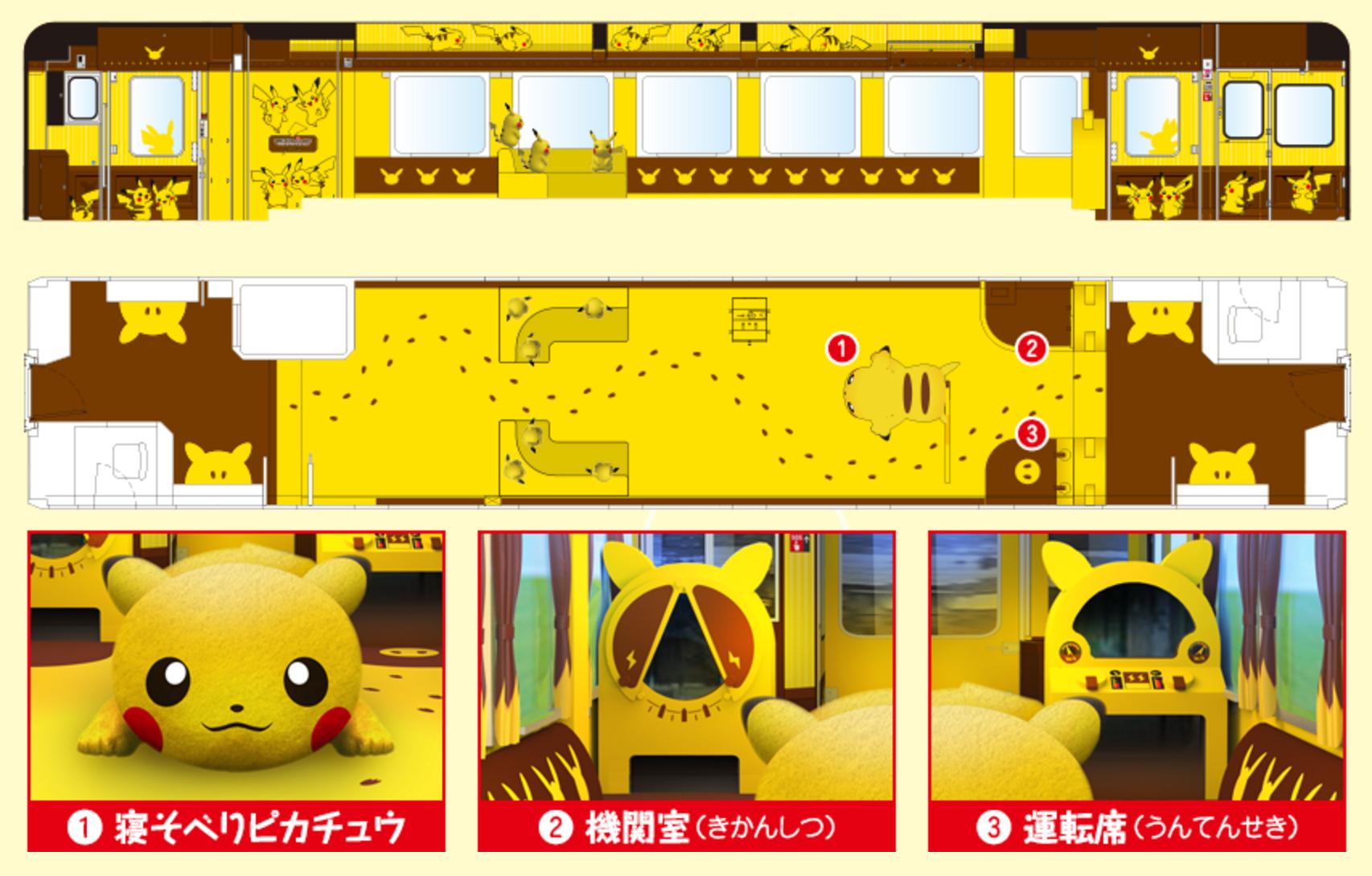 圖片來源:JR東日本官方網站